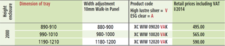 Kermi 10mm walk-in panel Technical Information