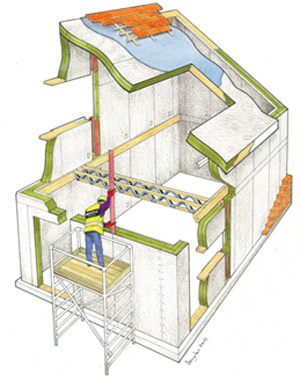 Super-Insulated Building System