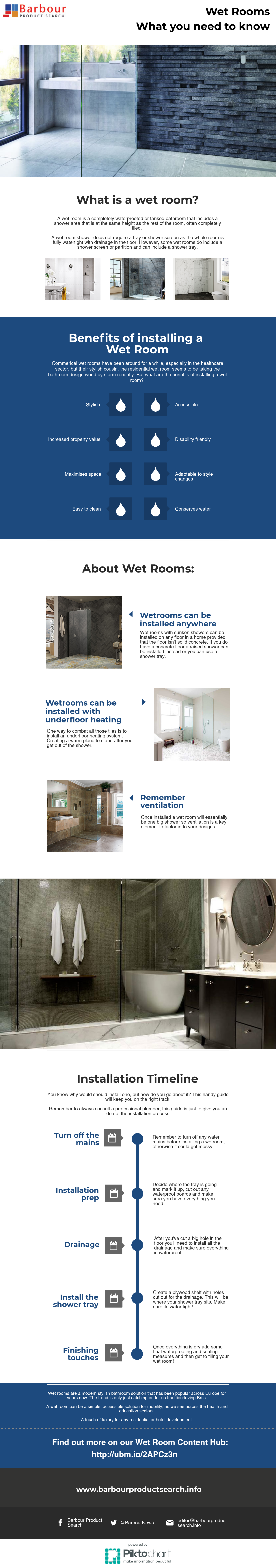 Wetroom Infographic Barbour Product Search
